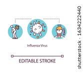 Influenza Virus Concept Icon....