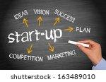 start up   new business   Shutterstock . vector #163489010