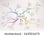 infographic mental map. vector... | Shutterstock .eps vector #163501673