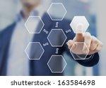 businessman pushing a virtual... | Shutterstock . vector #163584698