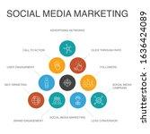 social media marketing ...