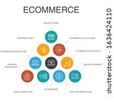 ecommerce  infographic 10 steps ...