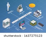 semiconductor chip production... | Shutterstock .eps vector #1637275123
