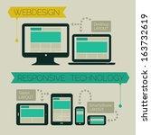 flat style responsive webdesign ... | Shutterstock .eps vector #163732619