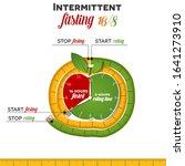 intermittent fasting apple... | Shutterstock .eps vector #1641273910