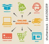 online shopping concept with... | Shutterstock .eps vector #1641500359