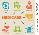 medicare concept with icons and ... | Shutterstock .eps vector #1641500560