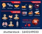 covid 19. novel coronavirus.... | Shutterstock .eps vector #1643149033