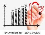 forecast concept | Shutterstock . vector #164369303