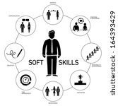 soft skills vector icons and... | Shutterstock .eps vector #164393429
