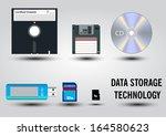 Digital Data Devices Icon Set...