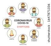 coronavirus covid 19 symptoms... | Shutterstock .eps vector #1647871336