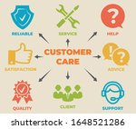 customer care. concept with... | Shutterstock .eps vector #1648521286