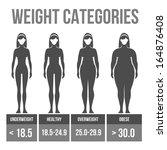 woman body mass index. | Shutterstock .eps vector #164876408