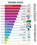 decibel scale chart vector... | Shutterstock .eps vector #1650227929