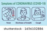 symptoms of coronavirus covid... | Shutterstock .eps vector #1656102886