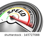 Speed Conceptual Meter Indicat...