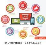 web advertising responsive... | Shutterstock .eps vector #165931184