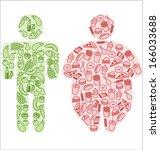 apple,body,bran,cake,candy,carrot,chicken,cream,dessert,diet,dog,donut,eggplant,fat,fatty