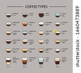 set of coffee types menu.... | Shutterstock .eps vector #1660473889