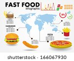 illustration of food... | Shutterstock .eps vector #166067930