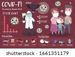 coronavirus covid  19  cute... | Shutterstock .eps vector #1661351179