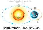 return times  speed  periods.... | Shutterstock .eps vector #1662097636