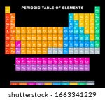periodic table of elements on... | Shutterstock .eps vector #1663341229