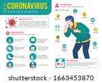 Coronavirus (Covid-19 or 2019-ncov) Infographic showing Incubation, Prevention and Symptoms with icons & infected person. Coughing Character. China pathogen. Wuhan virus - stock vector
