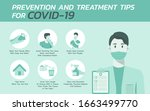 prevention and treatment tips... | Shutterstock .eps vector #1663499770