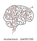 Stock vector thinking brain 166501700