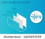 Coronavirus Mask. Standard 3...