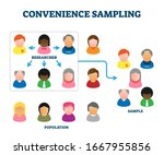 convenience sampling method... | Shutterstock .eps vector #1667955856