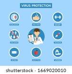 virus protection infographic.... | Shutterstock .eps vector #1669020010