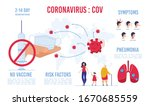 warning infographic due to... | Shutterstock .eps vector #1670685559