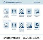 coronavirus 2019 ncov disease... | Shutterstock .eps vector #1670817826