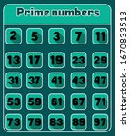 Prime Numbers On Blue...