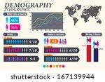 demographic infographics. set... | Shutterstock .eps vector #167139944