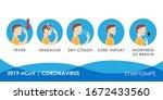 coronavirus 2019 ncov symptom... | Shutterstock .eps vector #1672433560