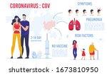 coronavirus cause  fever  cough ... | Shutterstock .eps vector #1673810950