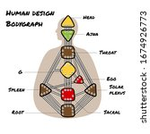 nine energy centers. head  ajna ...   Shutterstock .eps vector #1674926773