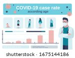 covid 19 case rate according...   Shutterstock .eps vector #1675144186