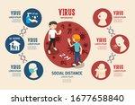 virus corona covid 19... | Shutterstock .eps vector #1677658840