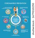 coronovirus alert.19 ncov covid ... | Shutterstock .eps vector #1679310250