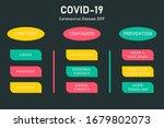 coronavirus prevention symptoms ... | Shutterstock . vector #1679802073