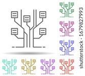 information architecture multi...