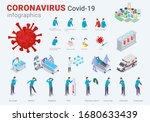 coronavirus infographics poster ... | Shutterstock .eps vector #1680633439