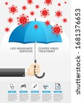 life insurance protection... | Shutterstock .eps vector #1681376653