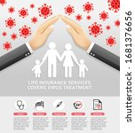 life insurance services covers... | Shutterstock .eps vector #1681376656