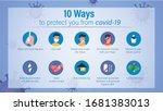 coronavirus infographic vector... | Shutterstock .eps vector #1681383013